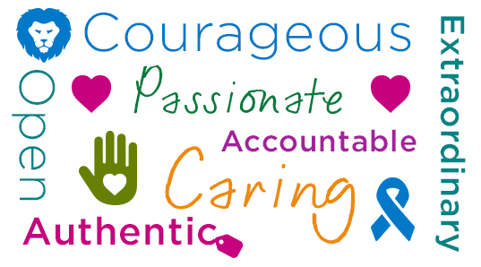 courageous, caring, passionate, extraordinary, open, authentic, accountable