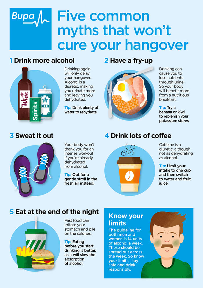 Quickest way to get rid of a hangover