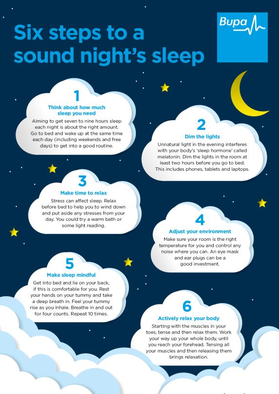 An infographic of six steps to a sound night's sleep