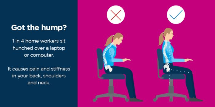 hump sitting position infographic