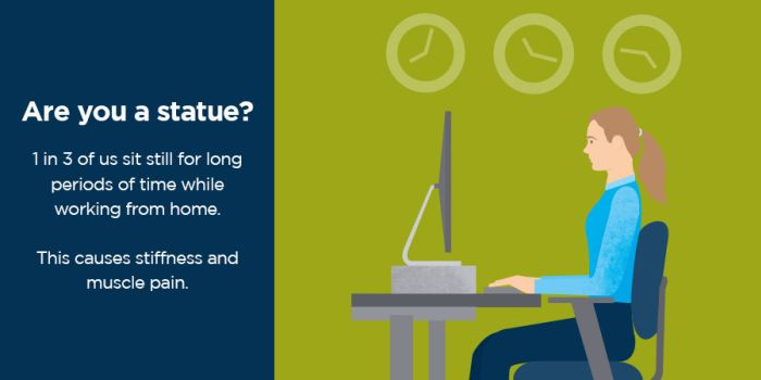 statue sitting position inforgraphic
