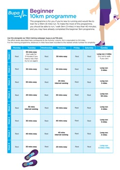 Image of Bupa's beginner 10k running programme