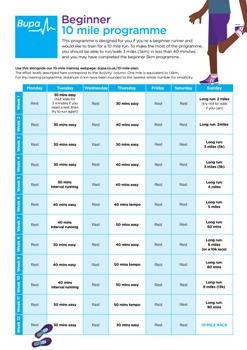 Image of Bupa's beginner 10-mile running programme