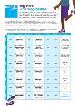 Image of Bupa's beginner 5k running programme