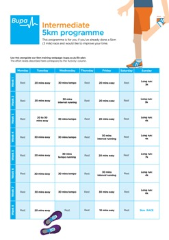 Image of Bupa's intermediate 5k running programme