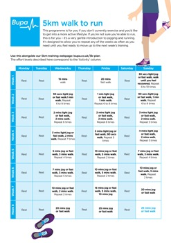 Image of Bupa's walk-to-run 5k running programme
