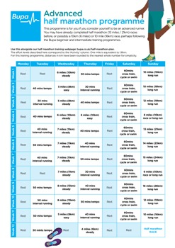 Image of Bupa's advanced half-marathon running programme
