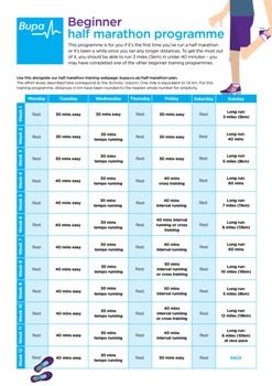 graphic about Printable Workout Plans for Beginners identified as 50 % marathon functioning programme Exercise Material Bupa British isles