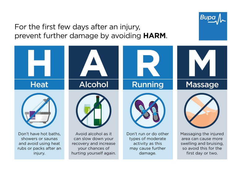 An image describing the acronym HARM
