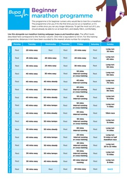 graphic regarding Printable Workout Plans for Beginners named Marathon managing programme Conditioning Content material Bupa British isles