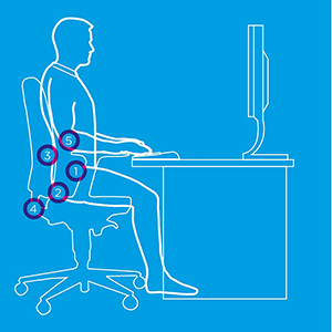 promoting good posture diagram