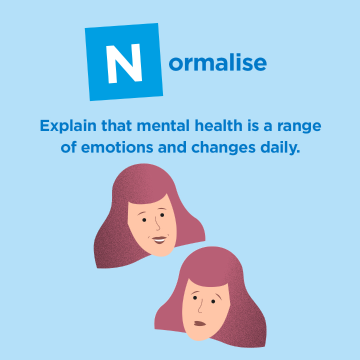 Normalise- Explain that mental health is a range of emotions and changes daily